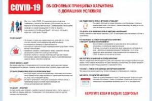 Прафілактыка КОРОНАВИРУСНОЙ інфекцыі COVID-19